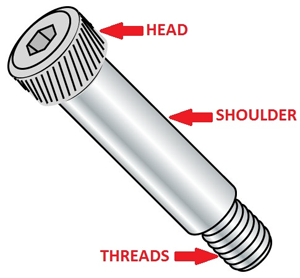 Shoulder Screw Diagram