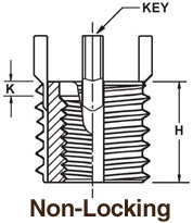 MS51831 Non-Locking Key Lock Insert - Acme Industrial
