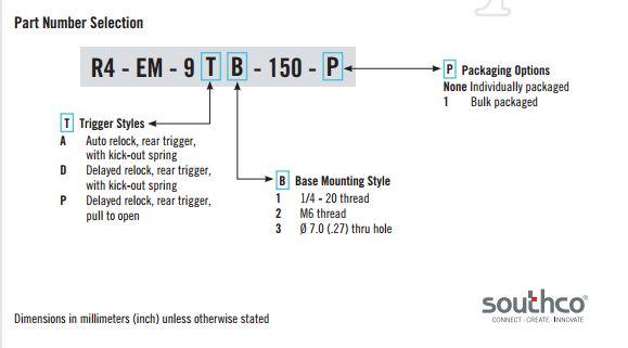 R4-EM-9 Product Configurator - Southco